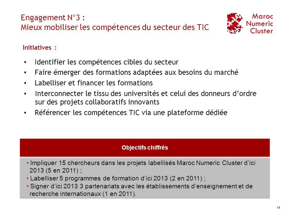 Engagement N°3 : Mieux mobiliser les compétences du secteur des TIC Identifier les compétences cibles du secteur Faire émerger des formations adaptées