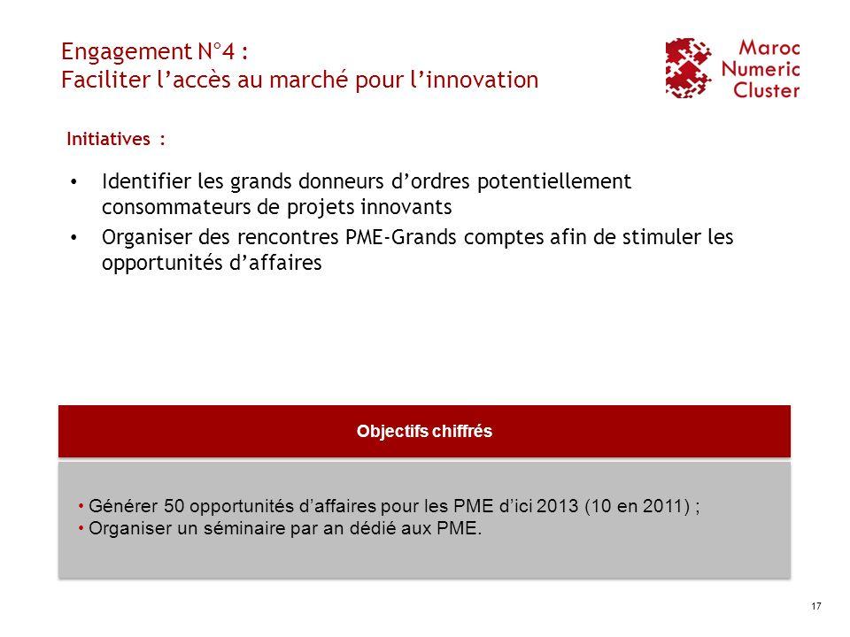Engagement N°4 : Faciliter laccès au marché pour linnovation Identifier les grands donneurs dordres potentiellement consommateurs de projets innovants