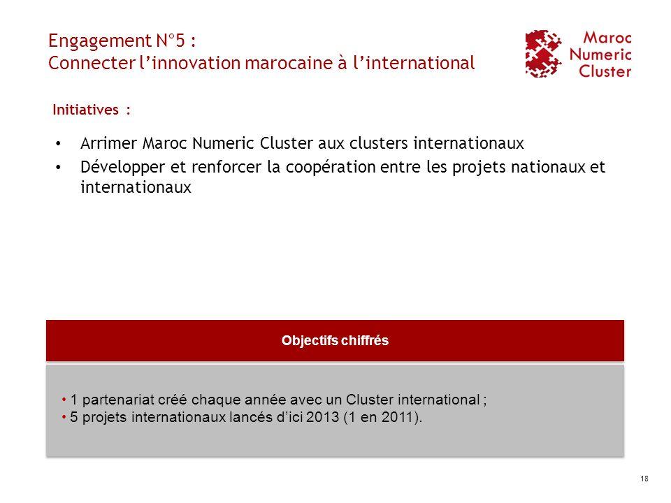 Engagement N°5 : Connecter linnovation marocaine à linternational Arrimer Maroc Numeric Cluster aux clusters internationaux Développer et renforcer la