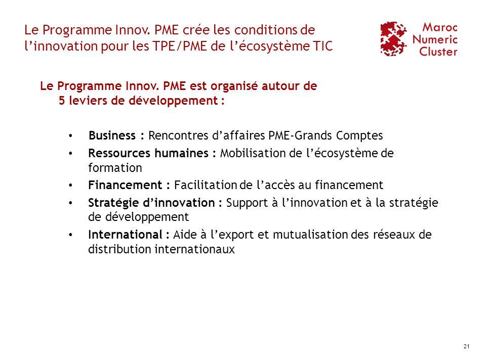 Le Programme Innov. PME crée les conditions de linnovation pour les TPE/PME de lécosystème TIC Le Programme Innov. PME est organisé autour de 5 levier