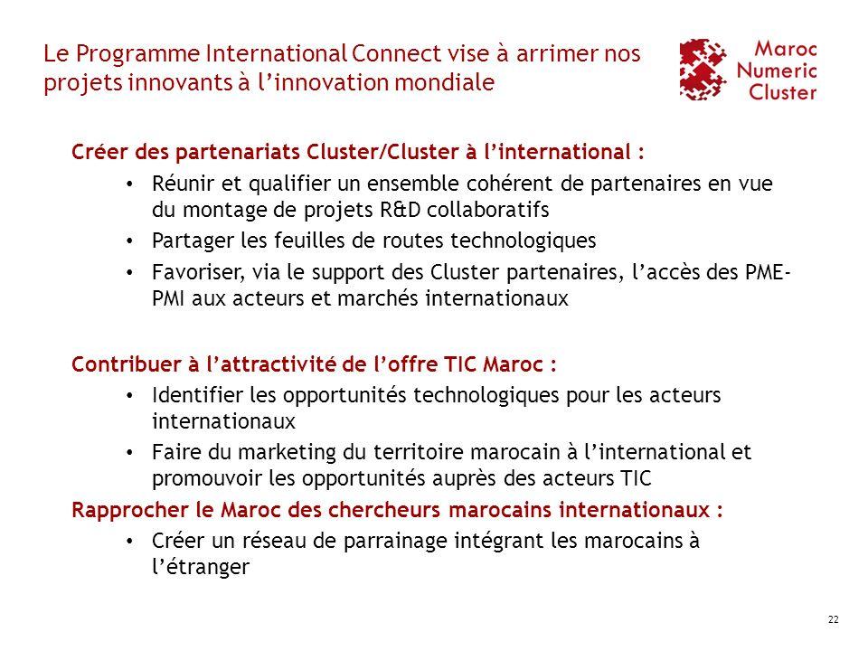 Le Programme International Connect vise à arrimer nos projets innovants à linnovation mondiale Créer des partenariats Cluster/Cluster à linternational