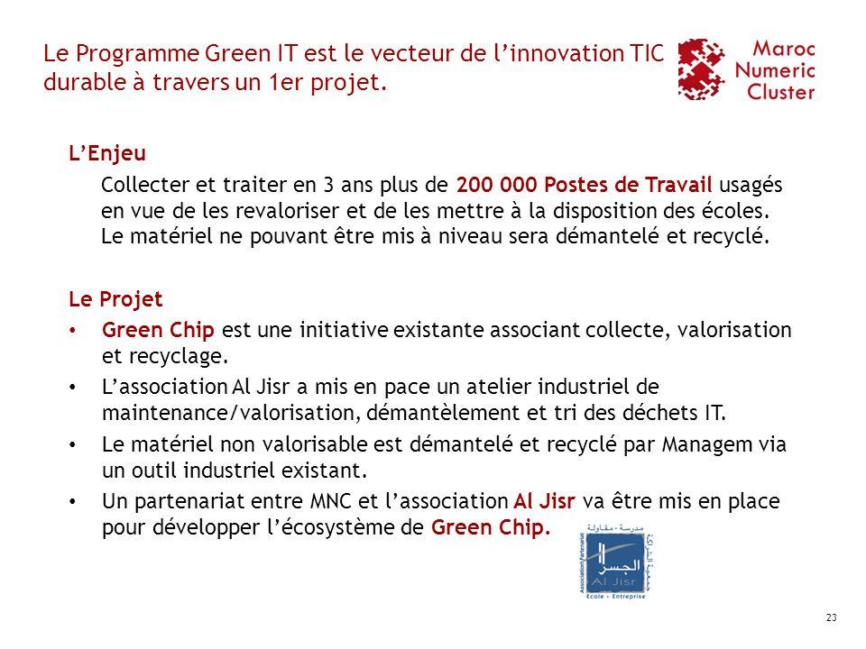 Le Programme Green IT est le vecteur de linnovation TIC durable à travers un 1er projet. LEnjeu Collecter et traiter en 3 ans plus de 200 000 Postes d