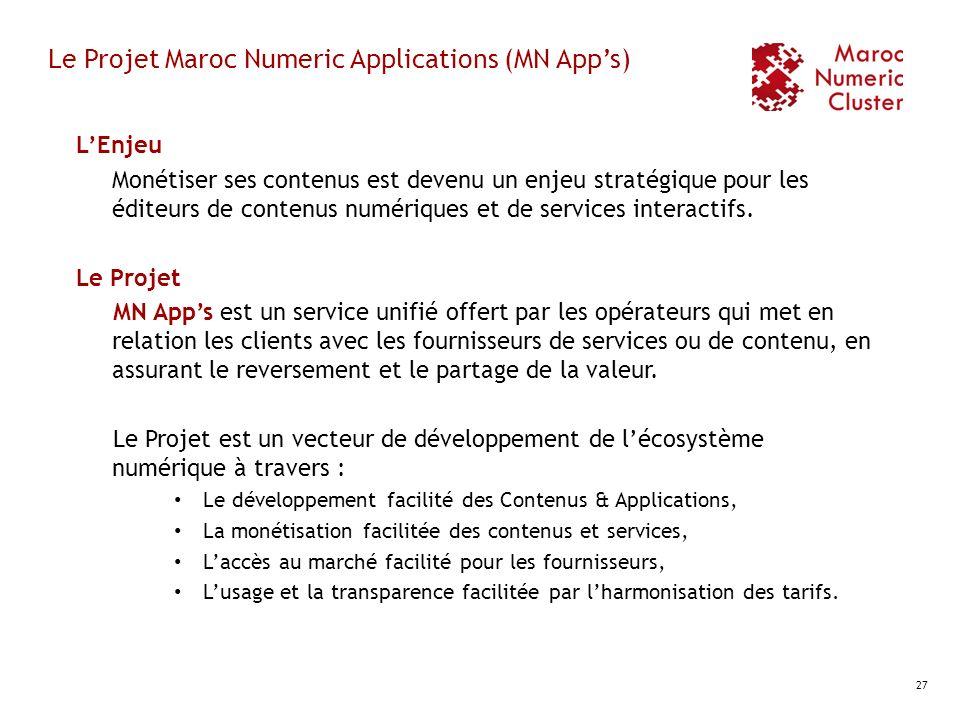 Le Projet Maroc Numeric Applications (MN Apps) LEnjeu Monétiser ses contenus est devenu un enjeu stratégique pour les éditeurs de contenus numériques