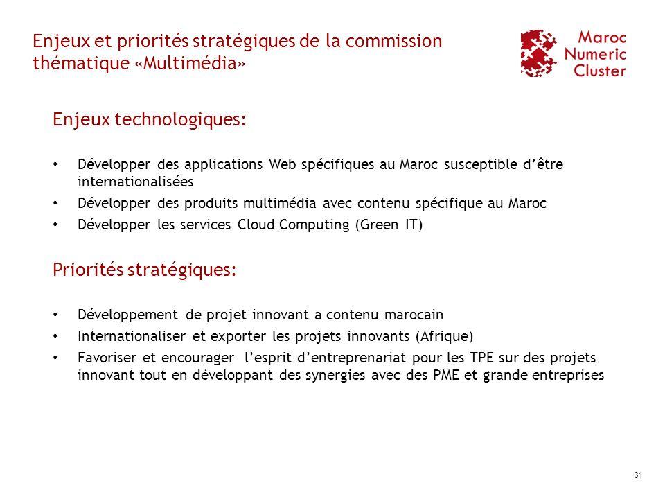 Enjeux et priorités stratégiques de la commission thématique «Multimédia» Enjeux technologiques: Développer des applications Web spécifiques au Maroc
