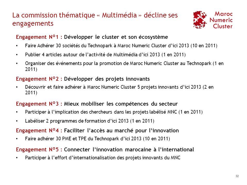 La commission thématique « Multimédia » décline ses engagements Engagement N°1 : Développer le cluster et son écosystème Faire Adhérer 30 sociétés du