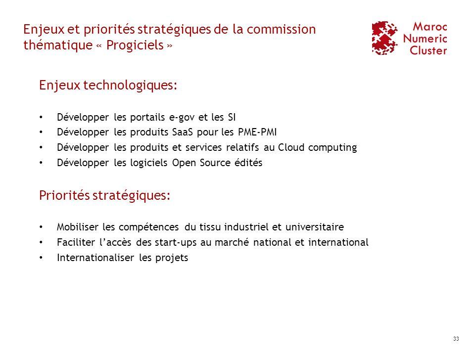 Enjeux et priorités stratégiques de la commission thématique « Progiciels » Enjeux technologiques: Développer les portails e-gov et les SI Développer
