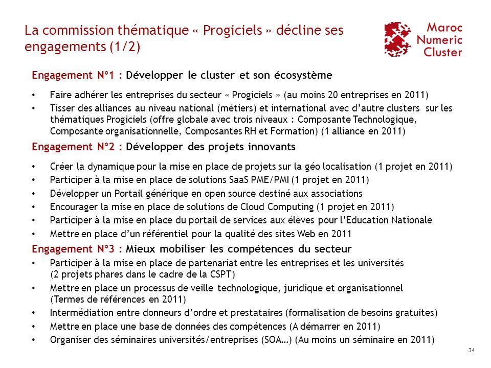 La commission thématique « Progiciels » décline ses engagements (1/2) Engagement N°1 : Développer le cluster et son écosystème Faire adhérer les entre