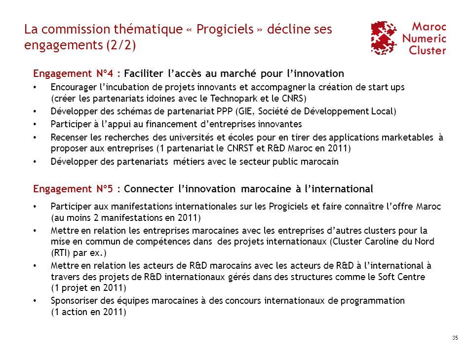 La commission thématique « Progiciels » décline ses engagements (2/2) Engagement N°4 : Faciliter laccès au marché pour linnovation Encourager lincubat