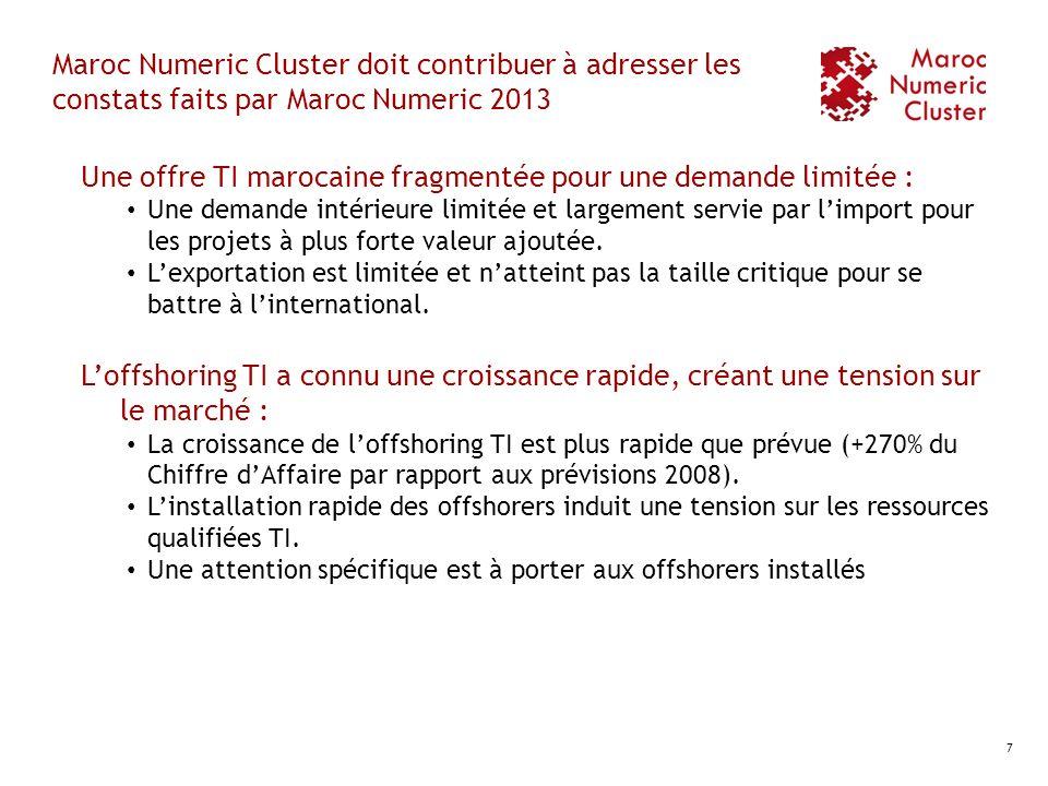 Maroc Numeric Cluster doit servir les ambitions de Maroc Numeric 2013 Faire des TI un vecteur du Développement Humain Faire de linnovation au service du citoyen Faciliter lappropriation de linnovation par le citoyen … Faire des TI une source de productivité et de valeur ajoutée pour les autres secteurs économiques et Publics Prendre des Initiatives SAAS & Cloud pour les entreprises Contribuer à la mise en place de projets Green IT … Faire du secteur des TI un des piliers de léconomie Contribuer au développement de loffshore par linnovation … Positionner le Maroc comme un hub technologique régional Connecter linnovation marocaine à linternational Affirmer notre leadership régional voir mondial sur des innovations marocaines … 8