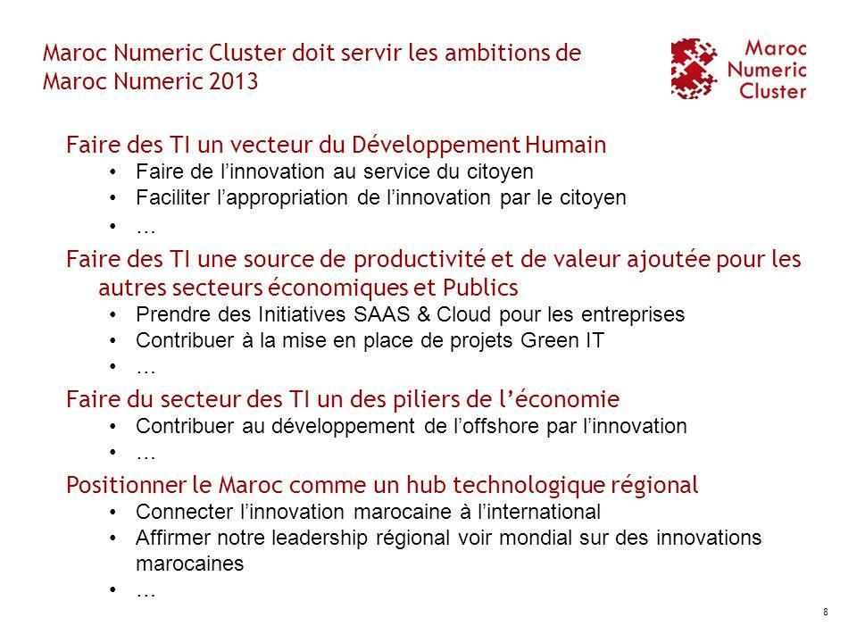 Maroc Numeric Cluster doit participer à la mise en œuvre des 3 initiatives clés de Maroc Numeric 2013 Initiative 1: Faciliter le développement des acteurs TI locaux : 23.Mettre en place une gouvernance nationale de linnovation 24.Mettre en place des solutions de financement dédiées aux acteurs TI 25.Mettre en place des structures daccueil technologiques régionales 26.Améliorer et adapter le cadre réglementaire aux spécificités du secteur TI 27.Promouvoir la culture dentreprenariat et dinnovation 28.Développer les services dassistance aux entreprises TI Initiative 2: Développer des niches dexcellence : 29.Mettre en place des clusters TI 30.Mettre en place un financement dédié aux activités développées dans les clusters Initiative 3: Monter en puissance sur loffshoring TI : 31.Mettre en application la loi sur la protection des personnes physiques à légard du traitement des données à caractère personnel 32.Conserver la compétitivité de loffre Maroc offshoring 33.Proposer des infrastructures suffisantes et de qualité 34.Répondre aux besoins en ressources humaines qualifiées 35.Promouvoir loffre Maroc auprès des SSII françaises 36.Mener une veille technologique