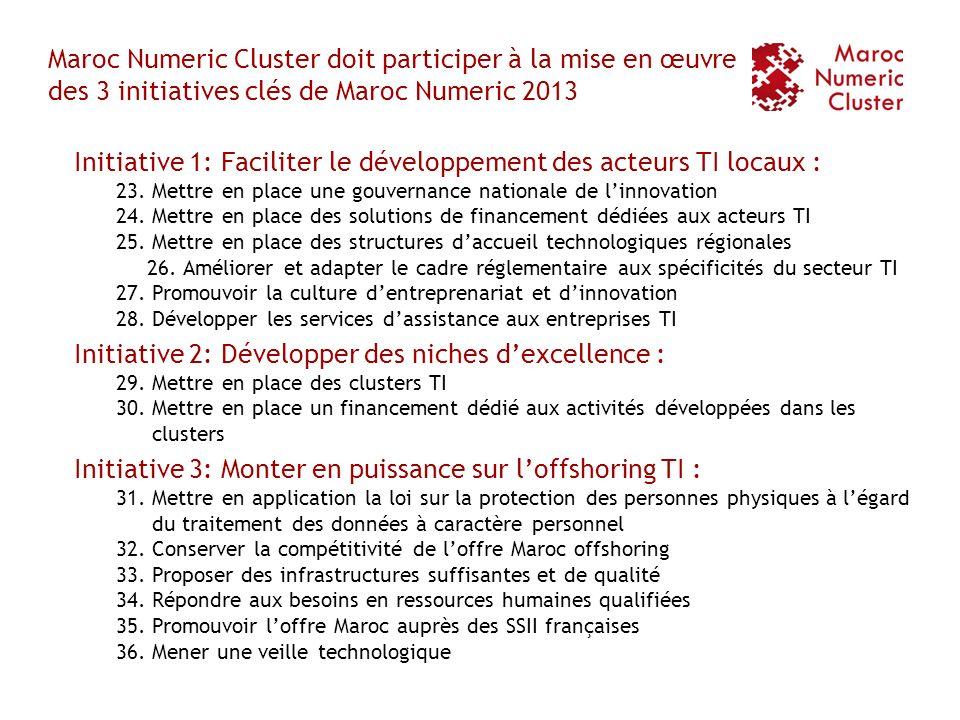Maroc Numeric Cluster doit participer à la mise en œuvre des 3 initiatives clés de Maroc Numeric 2013 Initiative 1: Faciliter le développement des act