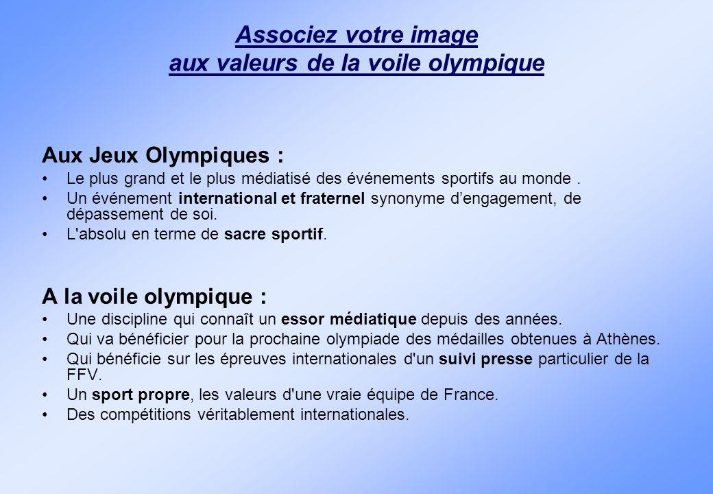 Associez votre image aux valeurs de la voile olympique Aux Jeux Olympiques : Le plus grand et le plus médiatisé des événements sportifs au monde. Un é