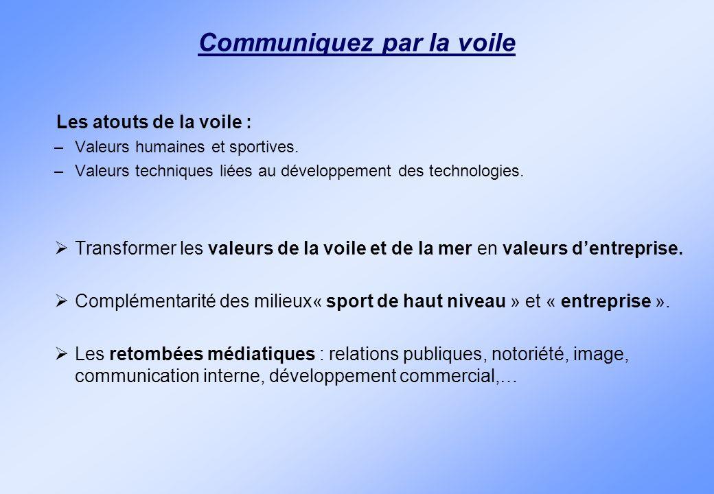 Communiquez par la voile Les atouts de la voile : – Valeurs humaines et sportives. – Valeurs techniques liées au développement des technologies. Trans