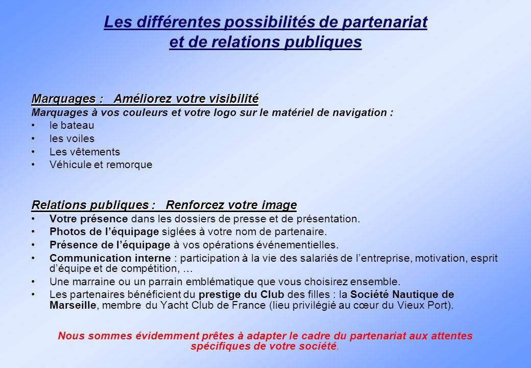 Les différentes possibilités de partenariat et de relations publiques Marquages : Améliorez votre visibilité Marquages à vos couleurs et votre logo su