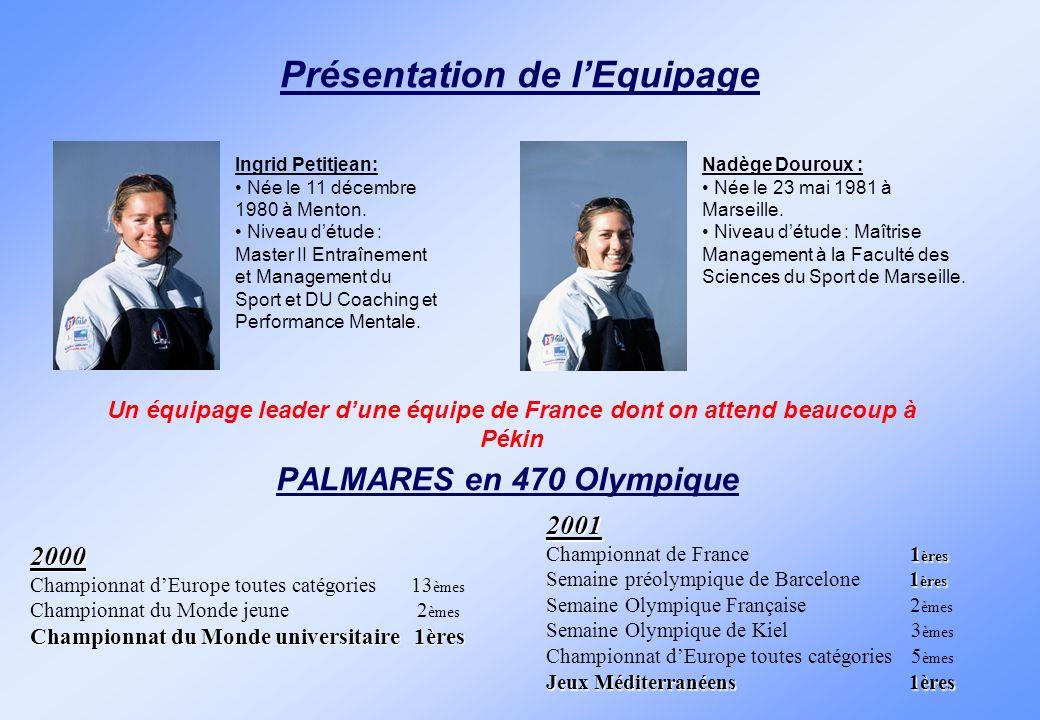 Présentation de lEquipage PALMARES en 470 Olympique Ingrid Petitjean: Née le 11 décembre 1980 à Menton. Niveau détude : Master II Entraînement et Mana
