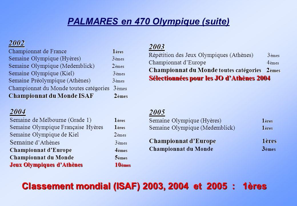 PALMARES en 470 Olympique (suite) 2002 1 ères Championnat de France 1 ères Semaine Olympique (Hyères) 3 èmes Semaine Olympique (Medemblick) 2 èmes Sem