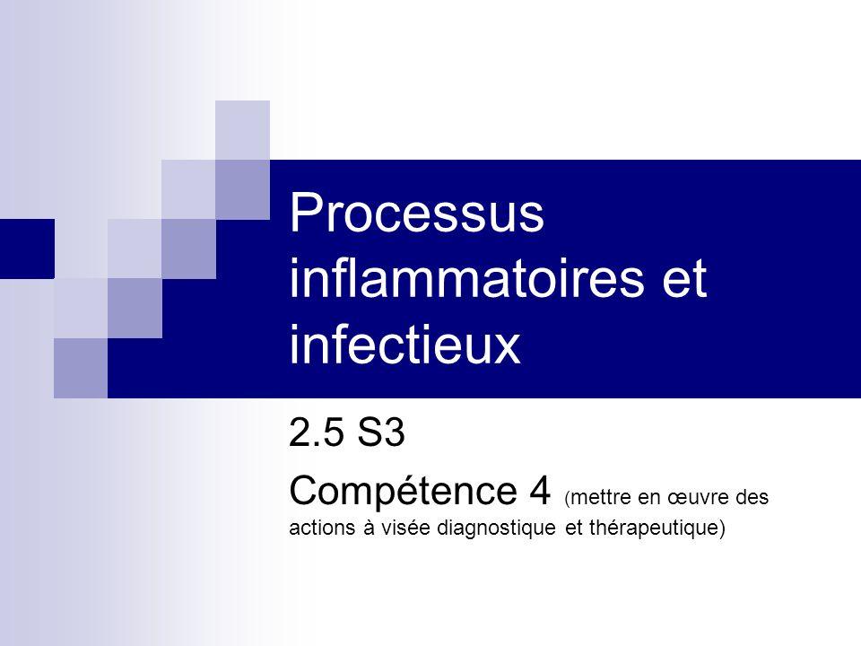 Processus inflammatoires et infectieux 2.5 S3 Compétence 4 ( mettre en œuvre des actions à visée diagnostique et thérapeutique)