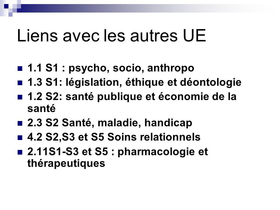 Liens avec les autres UE 1.1 S1 : psycho, socio, anthropo 1.3 S1: législation, éthique et déontologie 1.2 S2: santé publique et économie de la santé 2