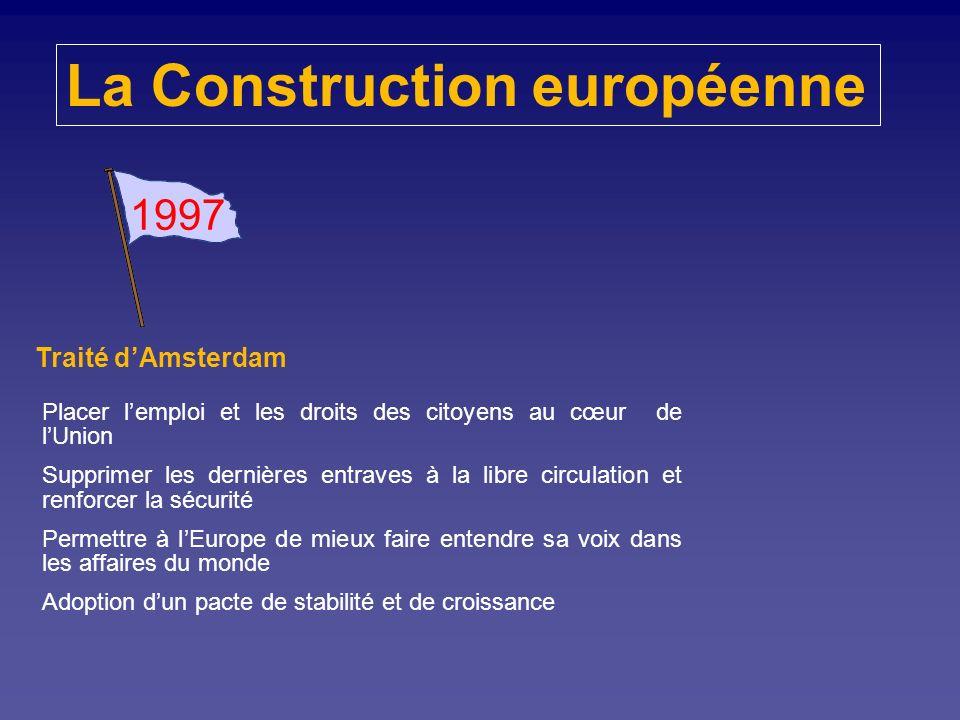 Elargissements de la Communauté 1995 Autriche Suède Finlande