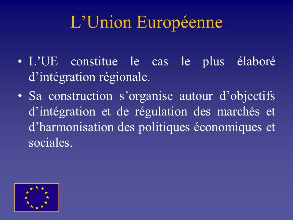 LUE constitue le cas le plus élaboré dintégration régionale.