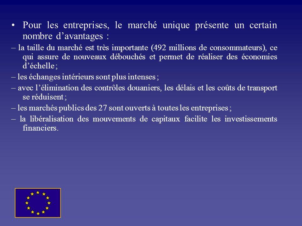 Les avantages pour les ménages de la mise en place du marché unique sont les suivants : – possibilité de voyager ; – possibilité de travailler dans le