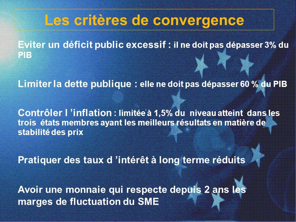 Leuro renforce lintégration européenne. La monnaie européenne aiguise la concurrence entre entreprises, accélère la tendance aux regroupements entre f