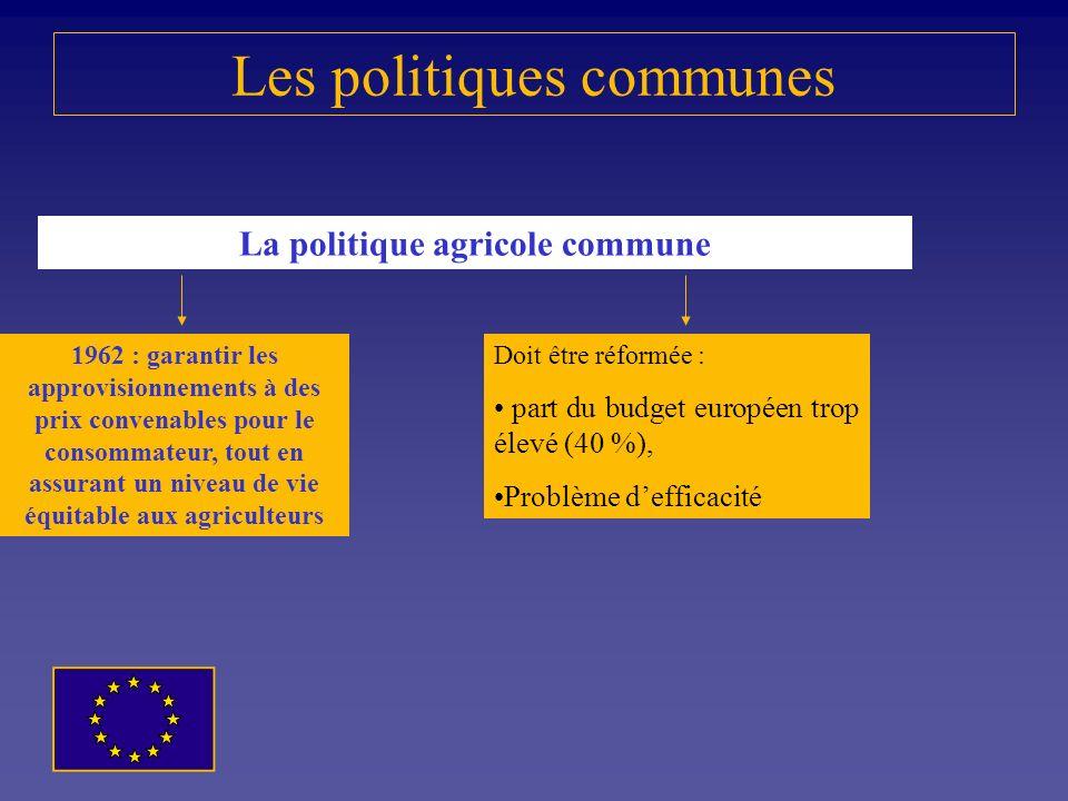 Les politiques communes Les politiques industrielle et de la concurrence La politique de la concurrence La mise en place dun cadre réglementaire pour