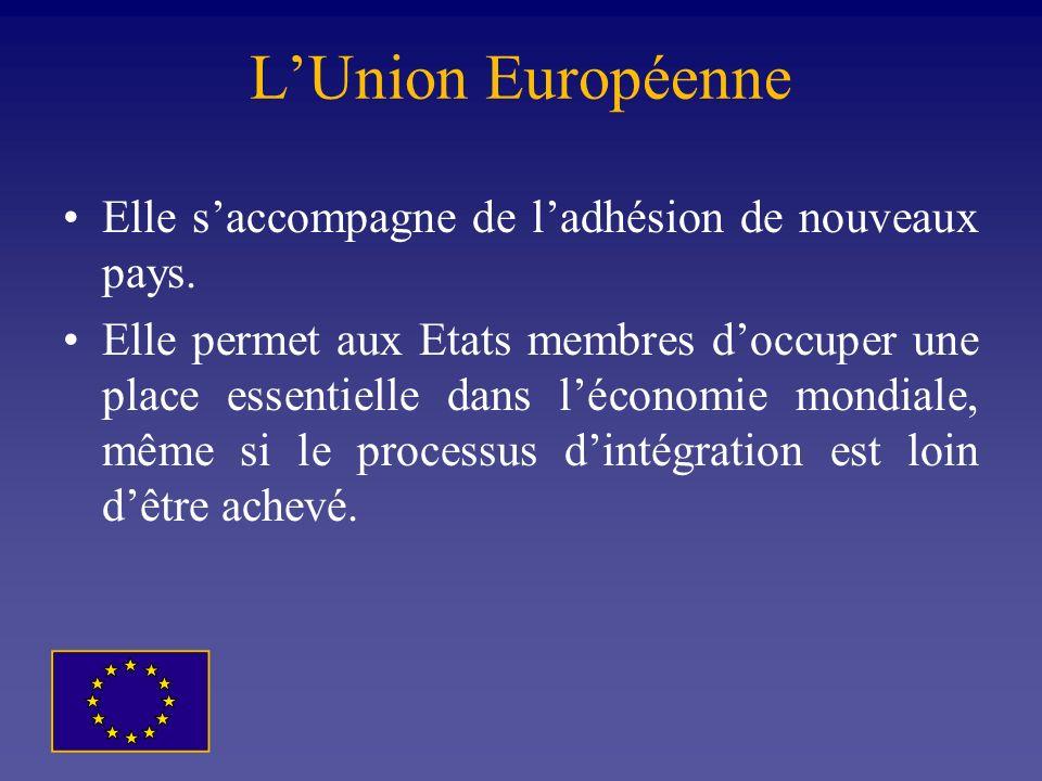 LUnion Européenne Elle saccompagne de ladhésion de nouveaux pays.