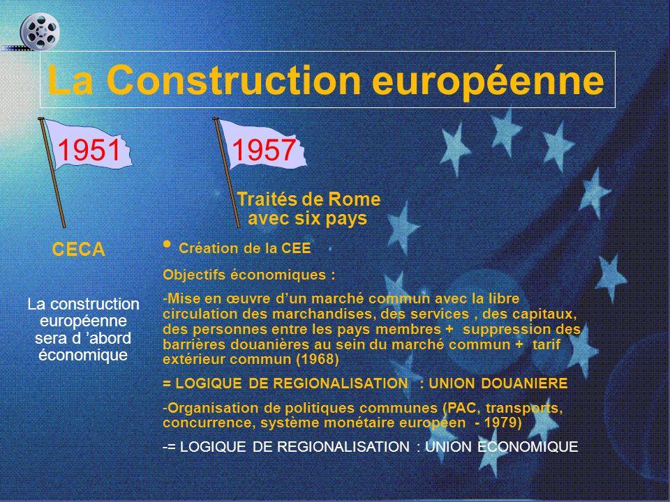 La Construction européenne 19511957 CECA Traités de Rome avec six pays La construction européenne sera d abord économique Création de la CEE Objectifs économiques : -Mise en œuvre dun marché commun avec la libre circulation des marchandises, des services, des capitaux, des personnes entre les pays membres + suppression des barrières douanières au sein du marché commun + tarif extérieur commun (1968) = LOGIQUE DE REGIONALISATION : UNION DOUANIERE -Organisation de politiques communes (PAC, transports, concurrence, système monétaire européen - 1979) -= LOGIQUE DE REGIONALISATION : UNION ECONOMIQUE