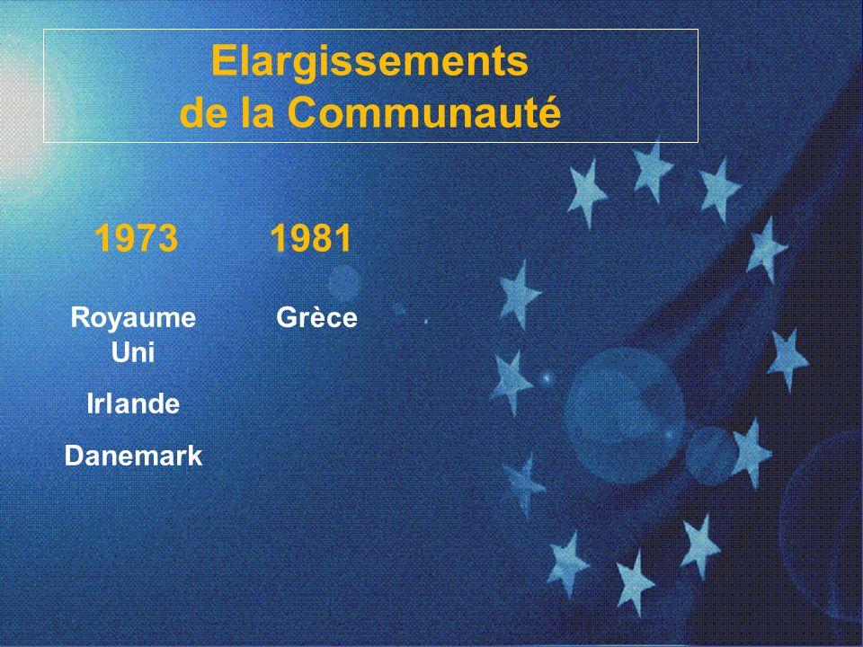 1957 : Le traité de Rome les 6 pays : France République Fédérale Allemagne Italie Luxembourg Belgique Pays Bas