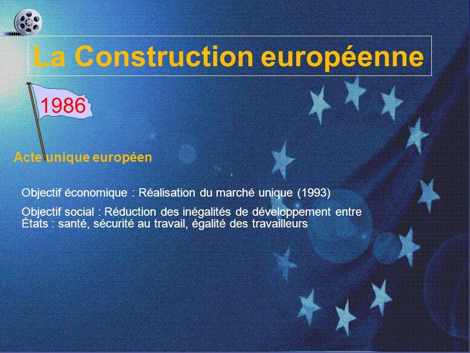 La Construction européenne 1986 Acte unique européen Objectif économique : Réalisation du marché unique (1993) Objectif social : Réduction des inégalités de développement entre États : santé, sécurité au travail, égalité des travailleurs