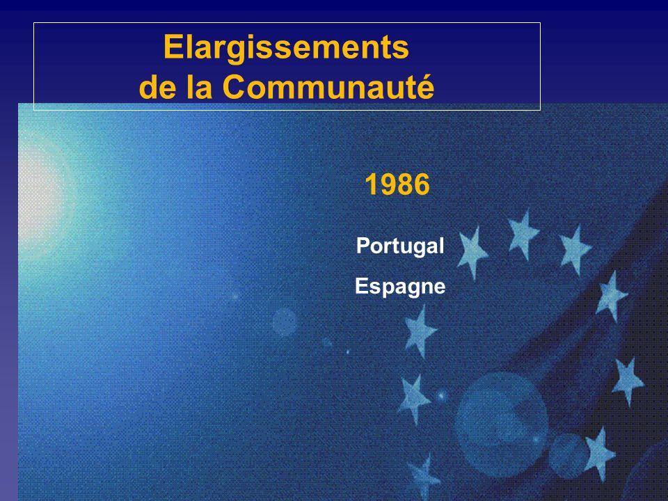 Elargissements de la Communauté 1986 Portugal Espagne