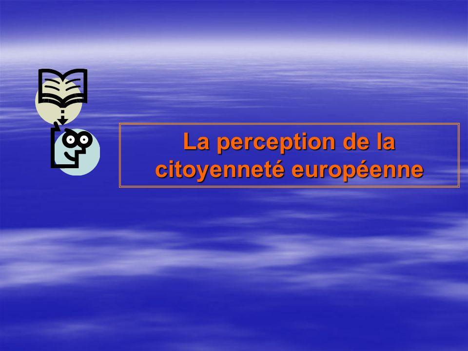 La perception de la citoyenneté européenne