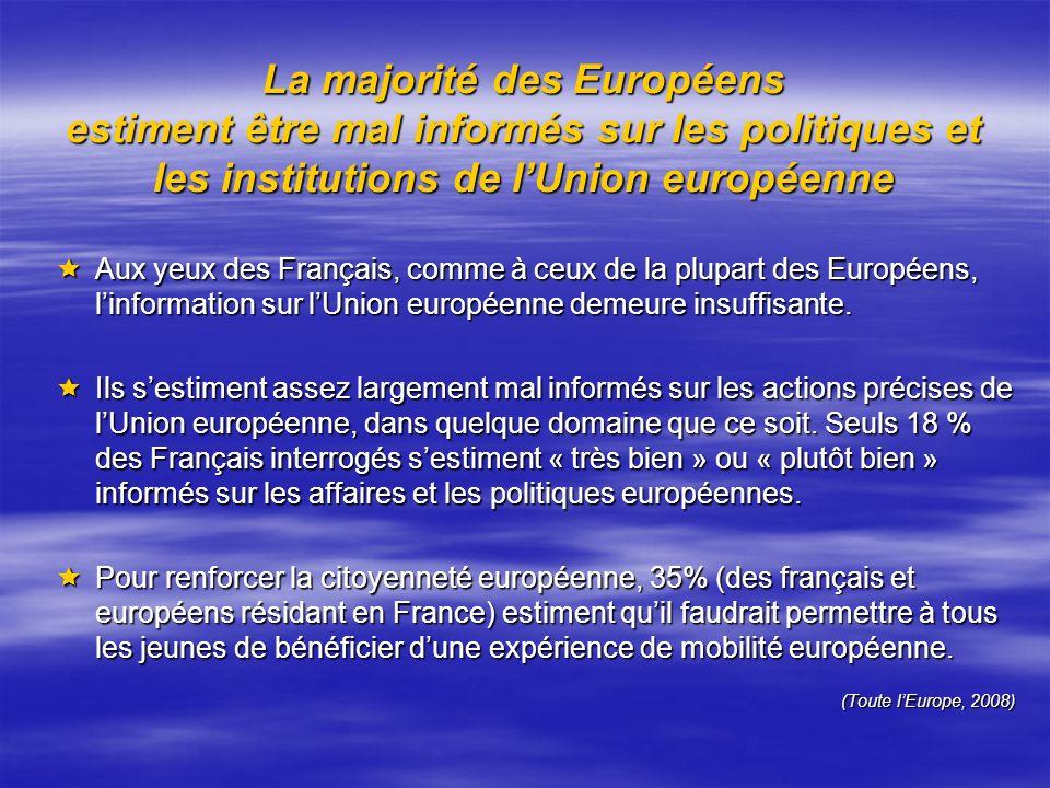 La majorité des Européens estiment être mal informés sur les politiques et les institutions de lUnion européenne Aux yeux des Français, comme à ceux d