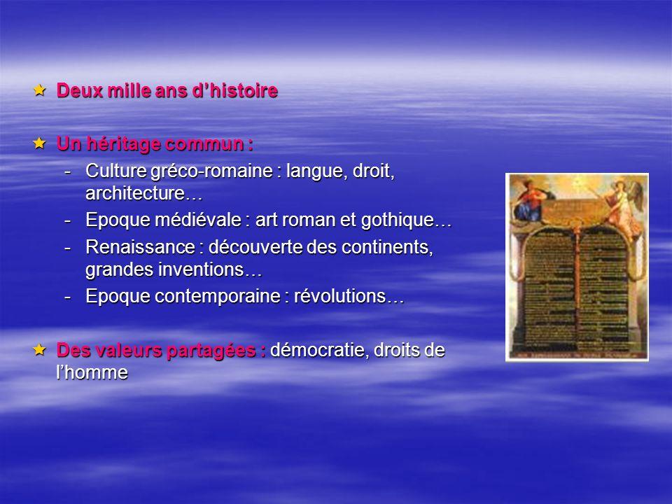 Deux mille ans dhistoire Deux mille ans dhistoire Un héritage commun : Un héritage commun : -Culture gréco-romaine : langue, droit, architecture… -Epo