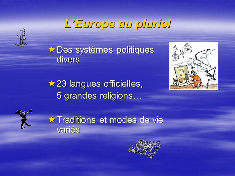 LEurope au pluriel Des systèmes politiques divers Des systèmes politiques divers 23 langues officielles, 23 langues officielles, 5 grandes religions…