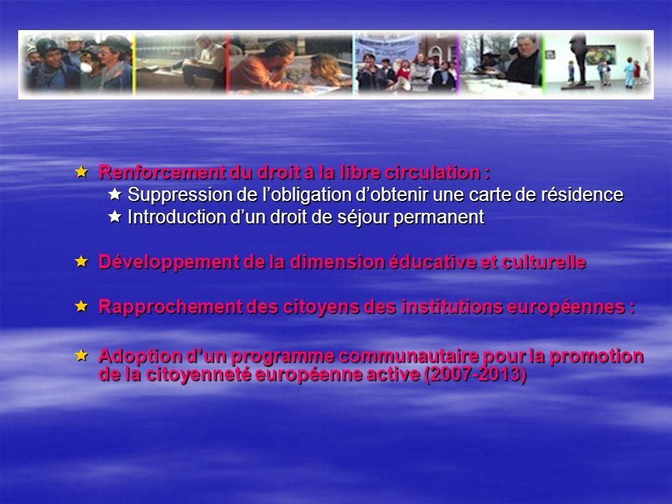 Renforcement du droit à la libre circulation : Renforcement du droit à la libre circulation : Suppression de lobligation dobtenir une carte de résiden