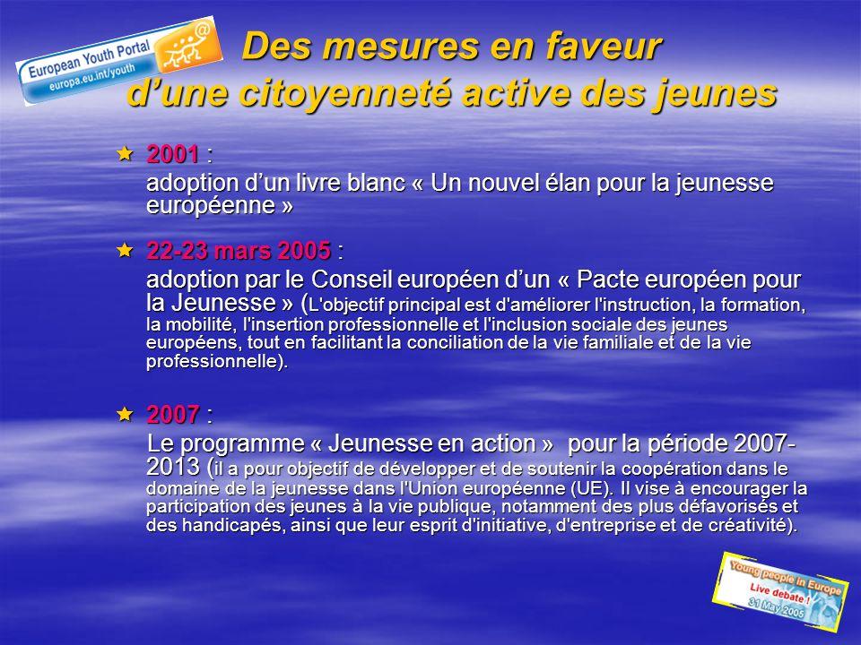 Des mesures en faveur dune citoyenneté active des jeunes 2001 : 2001 : adoption dun livre blanc « Un nouvel élan pour la jeunesse européenne » 22-23 m