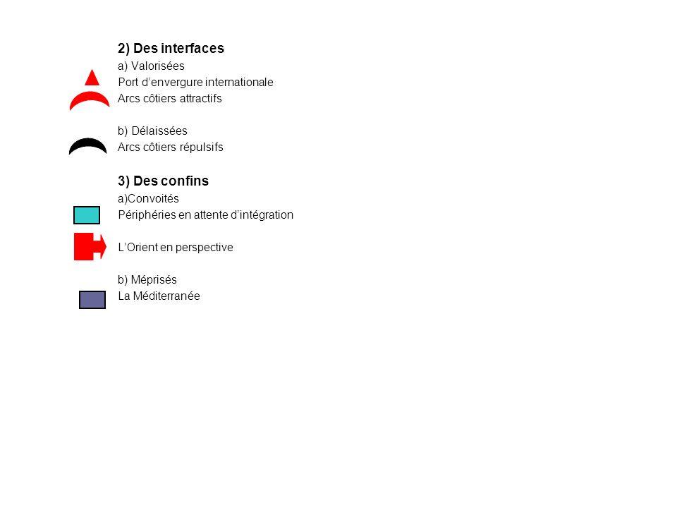 2) Des interfaces a) Valorisées Port denvergure internationale Arcs côtiers attractifs b) Délaissées Arcs côtiers répulsifs 3) Des confins a)Convoités