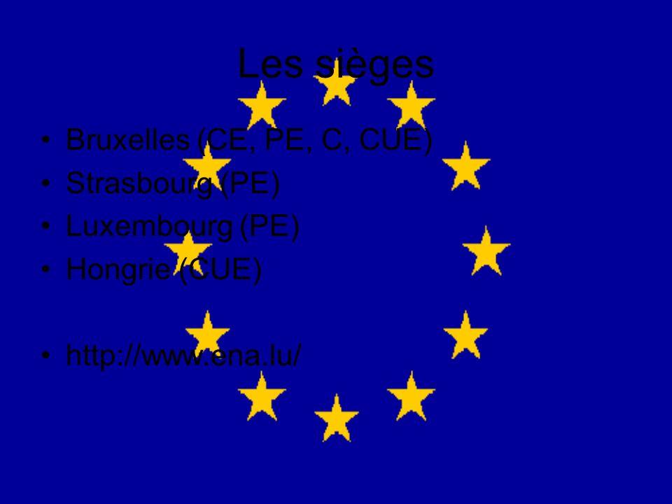 Les sièges Bruxelles (CE, PE, C, CUE) Strasbourg (PE) Luxembourg (PE) Hongrie (CUE) http://www.ena.lu/