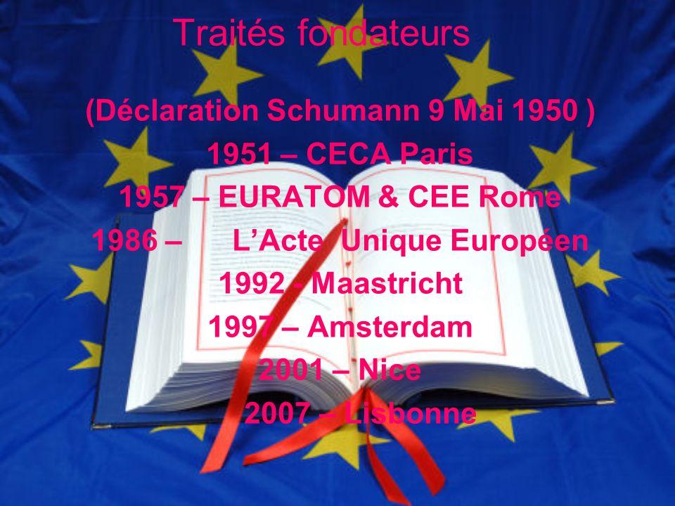 Traités fondateurs (Déclaration Schumann 9 Mai 1950 ) 1951 – CECA Paris 1957 – EURATOM & CEE Rome 1986 – LActe Unique Européen 1992 - Maastricht 1997