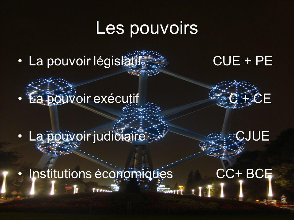Les pouvoirs La pouvoir législatif CUE + PE La pouvoir exécutif C + CE La pouvoir judiciaire CJUE Institutions économiques CC+ BCE