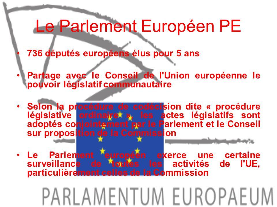 Le Parlement Européen PE 736 députés européens élus pour 5 ans Partage avec le Conseil de l'Union européenne le pouvoir législatif communautaire Selon