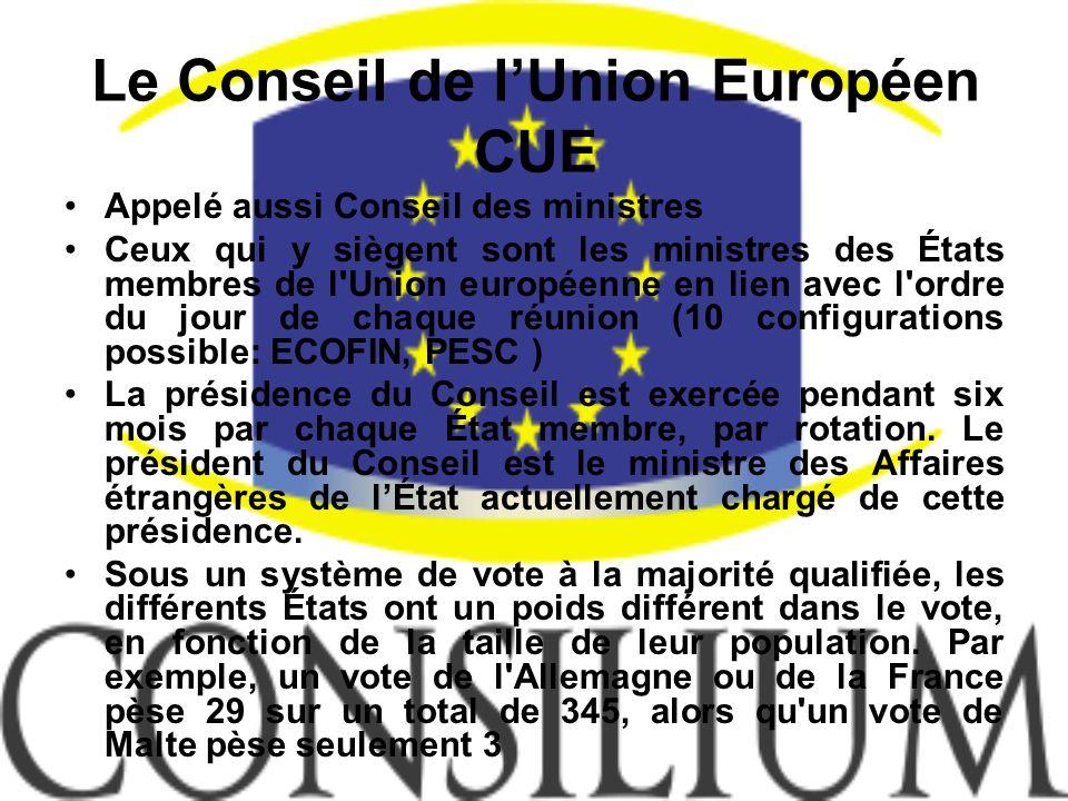 Le Conseil de lUnion Européen CUE Appelé aussi Conseil des ministres Ceux qui y siègent sont les ministres des États membres de l'Union européenne en