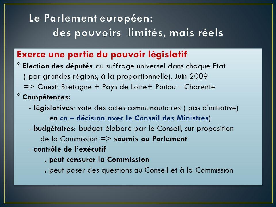 Exerce une partie du pouvoir législatif ° Election des députés au suffrage universel dans chaque Etat ( par grandes régions, à la proportionnelle): Ju