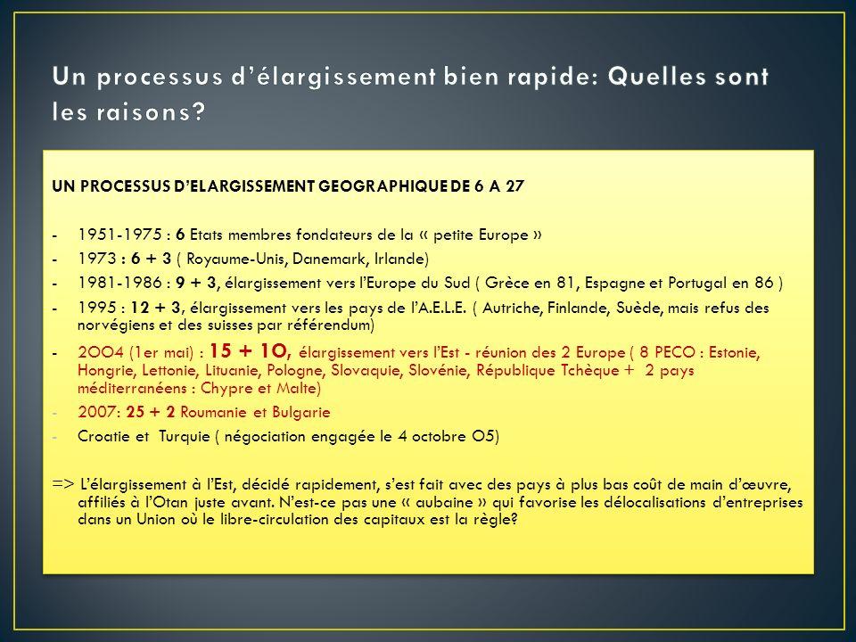 UN PROCESSUS DELARGISSEMENT GEOGRAPHIQUE DE 6 A 27 -1951-1975 : 6 Etats membres fondateurs de la « petite Europe » -1973 : 6 + 3 ( Royaume-Unis, Danem