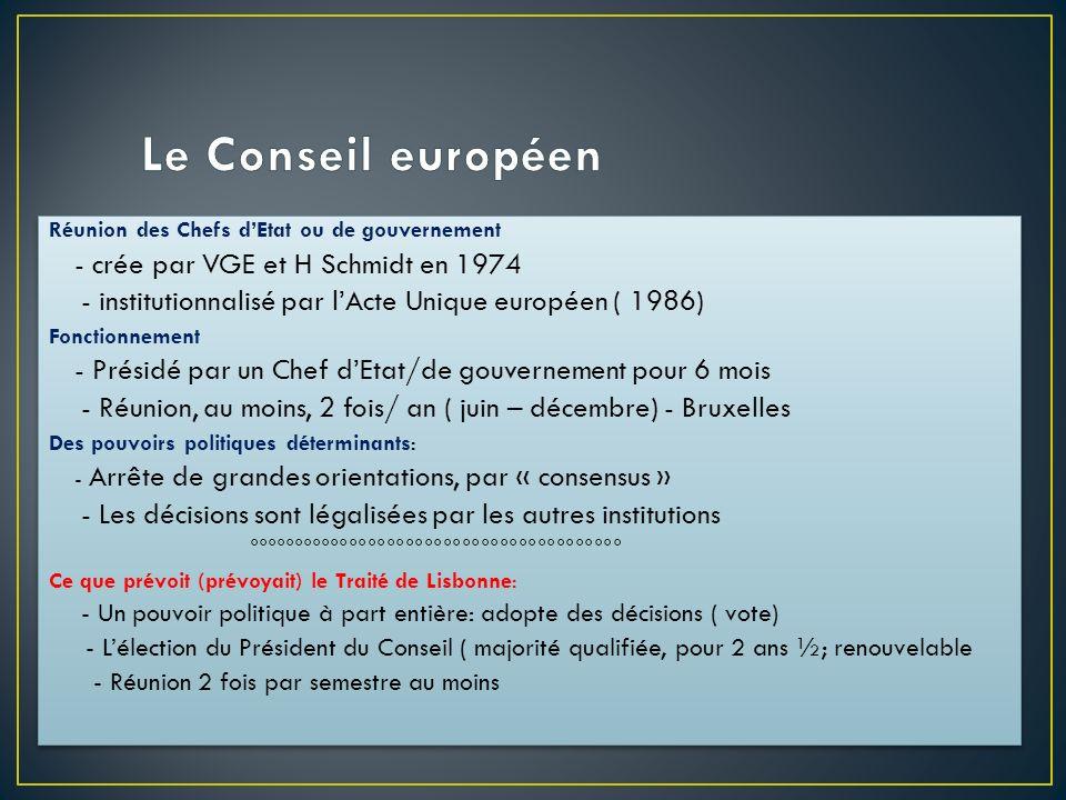 Réunion des Chefs dEtat ou de gouvernement - crée par VGE et H Schmidt en 1974 - institutionnalisé par lActe Unique européen ( 1986) Fonctionnement -
