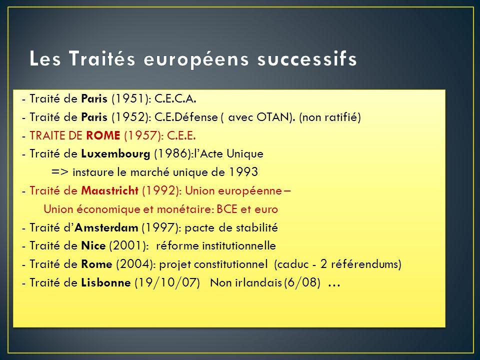 - Traité de Paris (1951): C.E.C.A. - Traité de Paris (1952): C.E.Défense ( avec OTAN). (non ratifié) - TRAITE DE ROME (1957): C.E.E. - Traité de Luxem