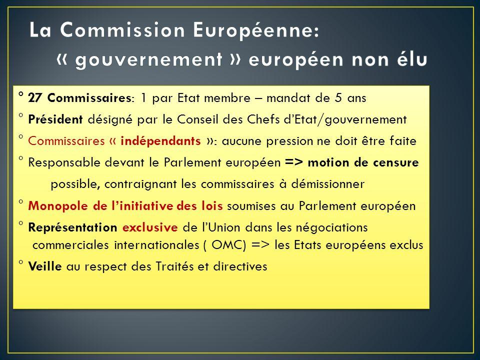 Ce que propose(ait) le Traité de Lisbonne: ° Une modification du processus délection de son Président: - tenir compte des élections au Parlement européen - le Conseil européen propose un candidat - élection par le Parlement ° Une nouvelle composition: - réduction du nombre de Commissaires : 27 à 18 ( 2/3) => les Etats nauraient plus tous un représentant - rotation des Commissaires - vote dapprobation du Parlement - Nomination officielle par le Conseil européen ( à la majorité qualifiée) Ce que propose(ait) le Traité de Lisbonne: ° Une modification du processus délection de son Président: - tenir compte des élections au Parlement européen - le Conseil européen propose un candidat - élection par le Parlement ° Une nouvelle composition: - réduction du nombre de Commissaires : 27 à 18 ( 2/3) => les Etats nauraient plus tous un représentant - rotation des Commissaires - vote dapprobation du Parlement - Nomination officielle par le Conseil européen ( à la majorité qualifiée)