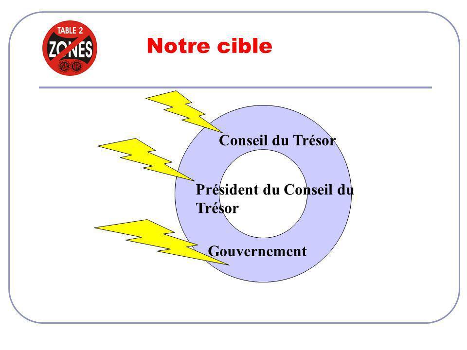 Notre cible Conseil du Trésor Président du Conseil du Trésor Gouvernement